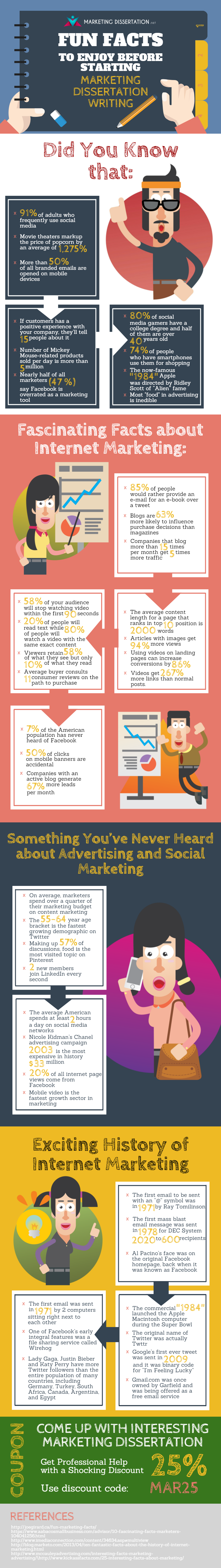Fun Facts on Marketing Dissertation Writing #infographic