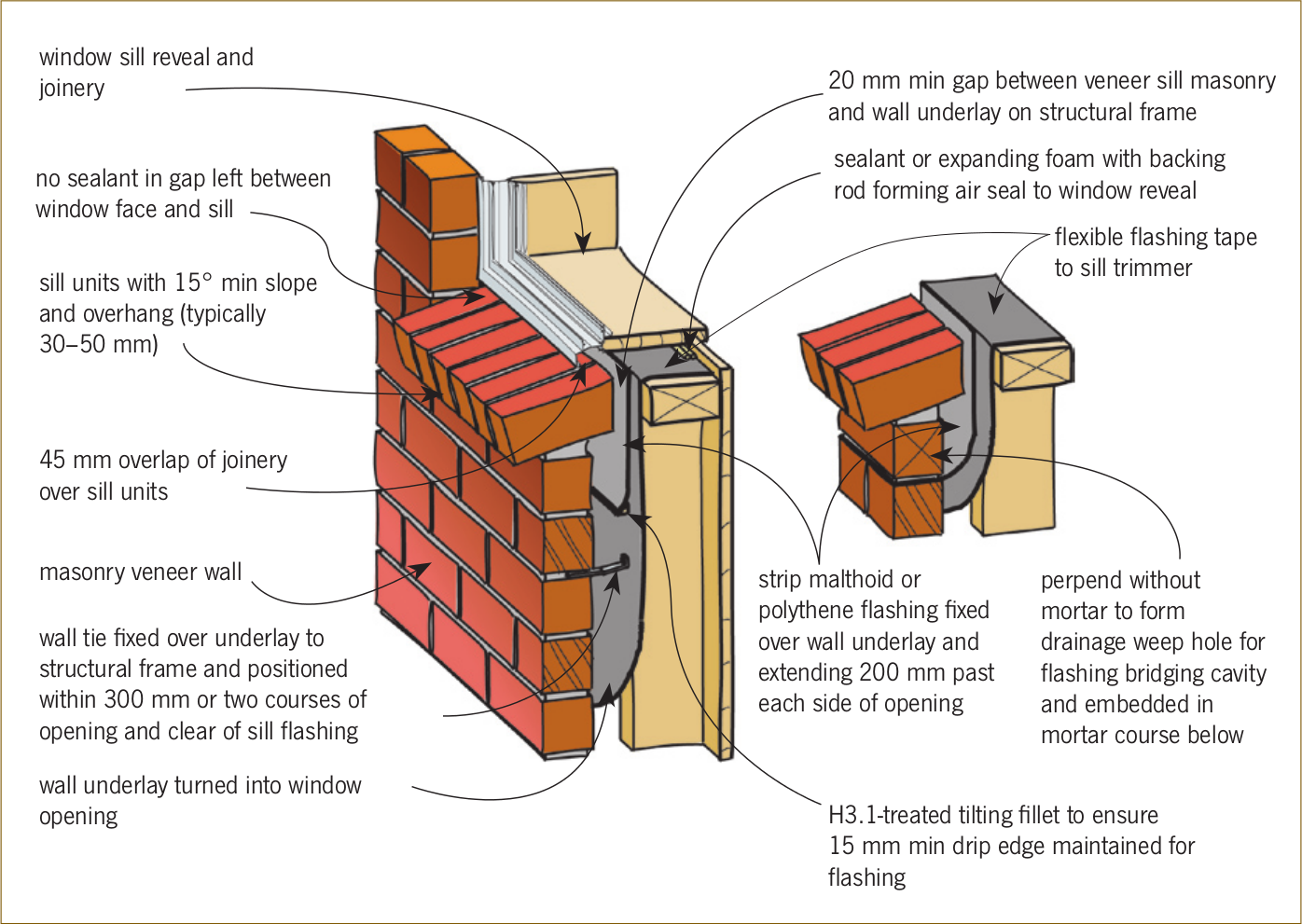 Construction Details Of A Wall Nz Google Search Brick Veneer Window Construction Architecture Details