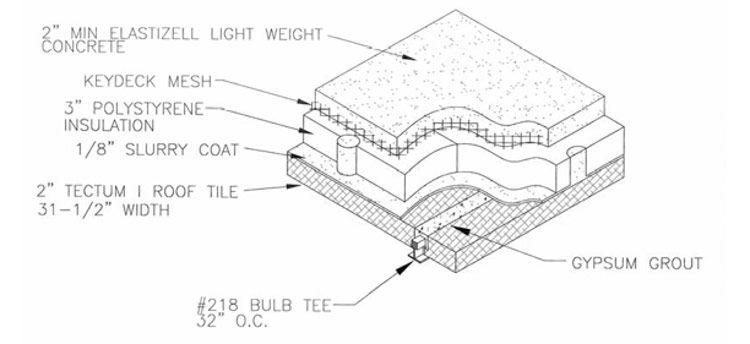 Bulb Tee Deck Systems Polystyrene Insulation Form Board