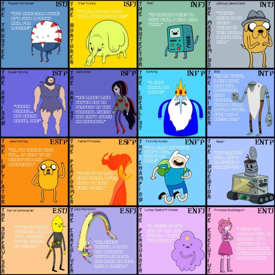 Adventure Time Mbti Chart By Ivan2294 On Deviantart Adventure Time Quotes Mbti Character Mbti Charts