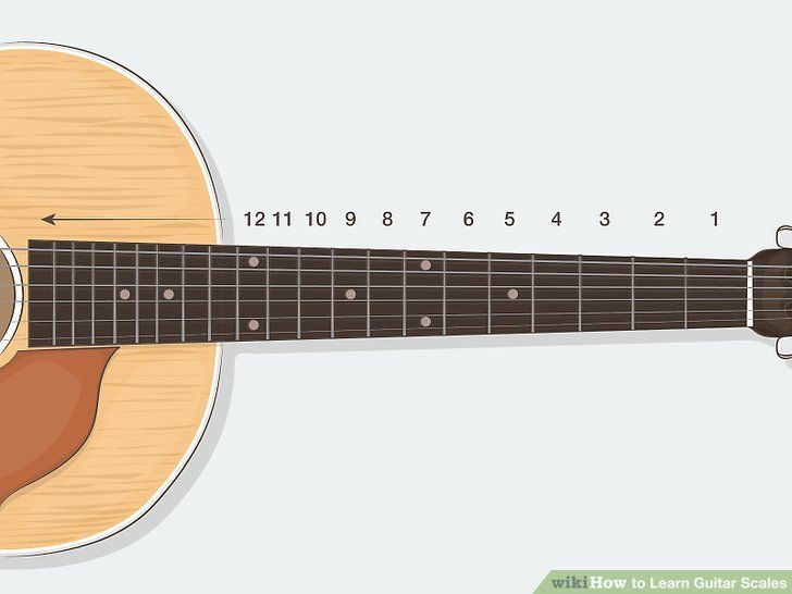 How to learn guitar scales in 2020 guitar scales learn