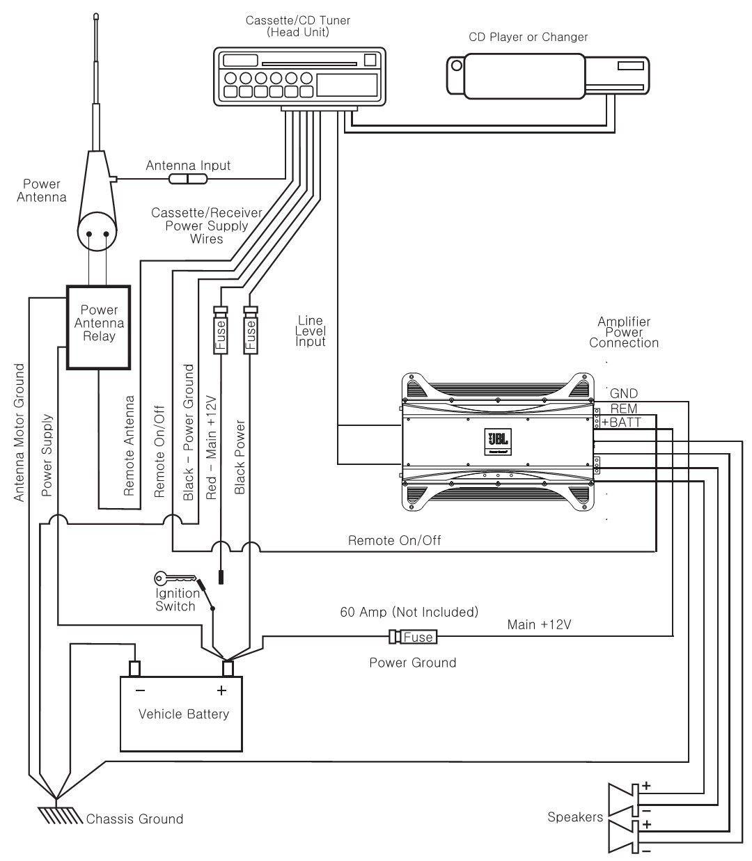 4 Channel Amp Wiring Diagram Elegant In 2020 Electrical Installation Led Light Installation Light Installation