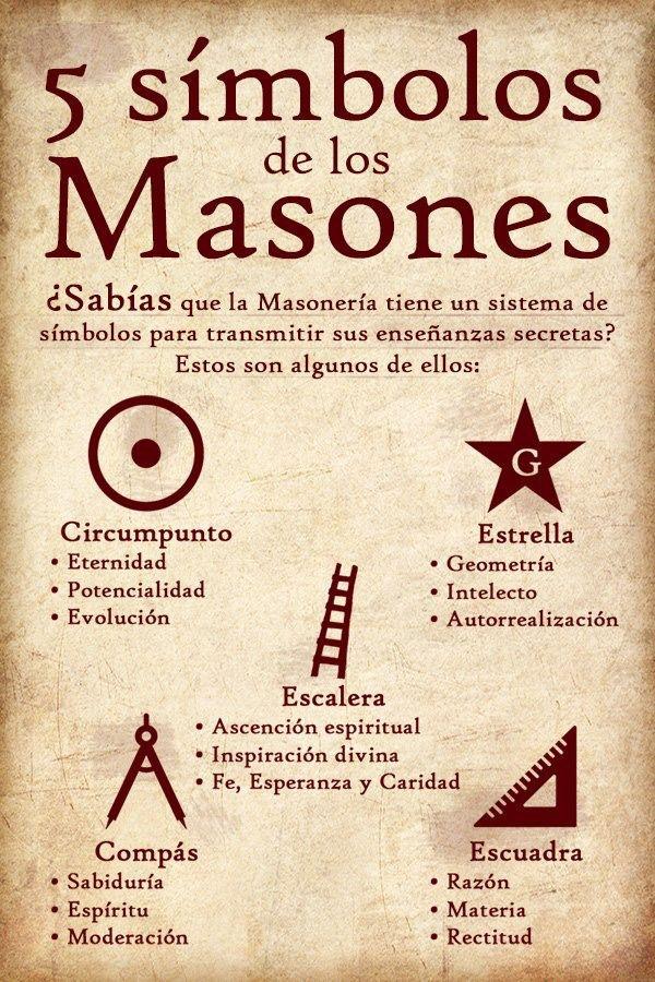44 Ideas De Símbolos Masónicos Símbolos Masónicos Masonico Masoneria