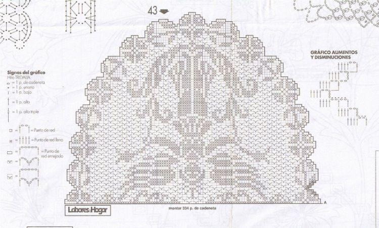 Gallery.ru / Foto n º 131 - Labores del Hogar 512 Julio Agosto 2001 ...