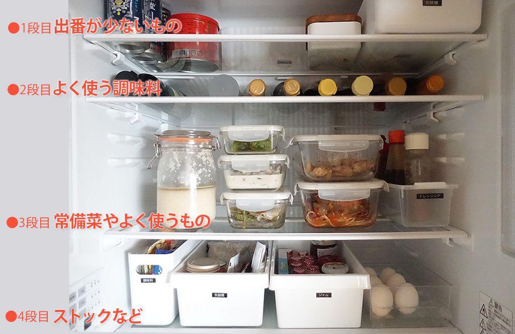 まずは動線を考えて収納 冷蔵庫を4段に分け モノの定位置 を決める 冷蔵庫 収納 収納 整理
