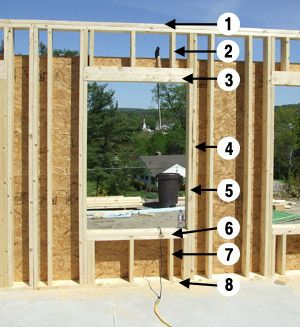 How To Frame Window And Door Openings Framing Construction Building A Shed Frames On Wall