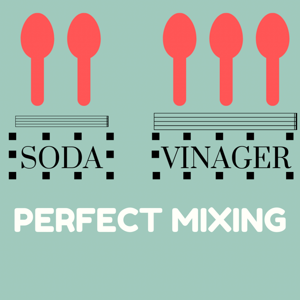 perfect proportion of Vinager and baking soda in 2020