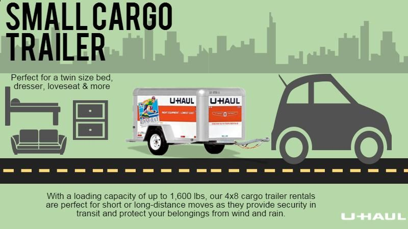 The 4x8 Cargo Trailer Is Lightweight And Easy To Tow