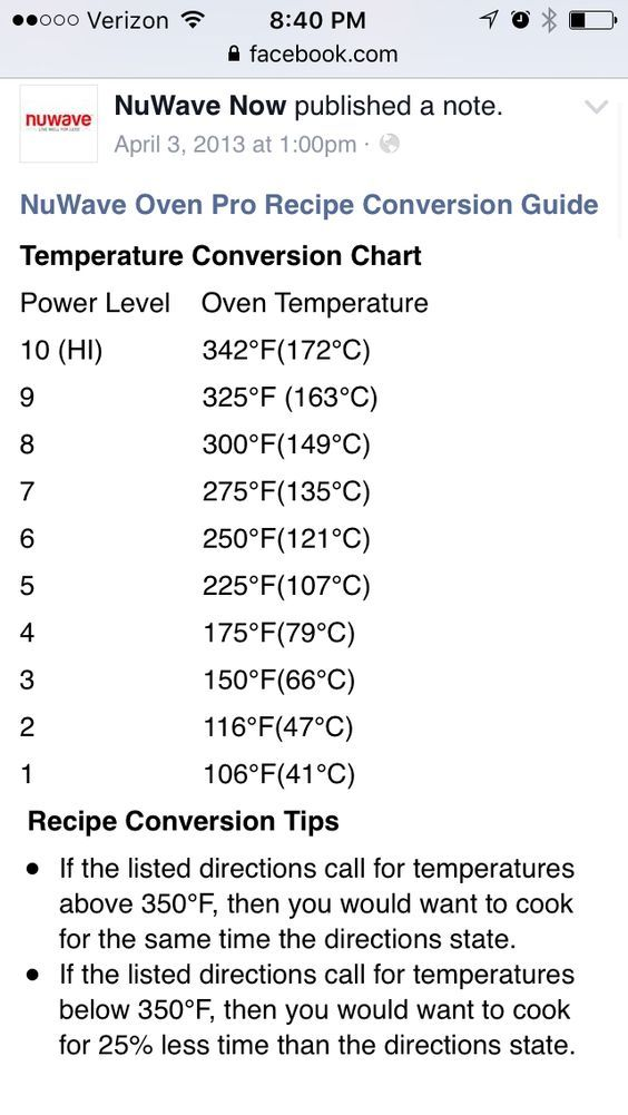 Nuwave Conversion Chart  Nuwave    Air Fryer Recipes