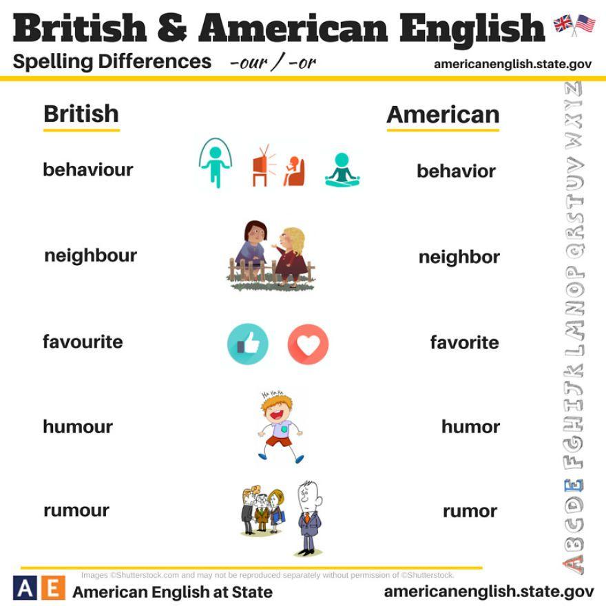 British Vs American English 100 Differences Illustrated Com