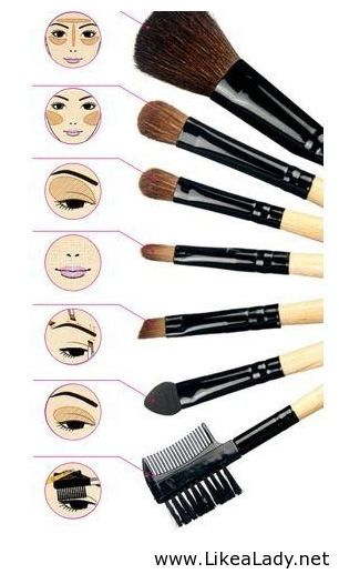 Thats what each makeup tool is for