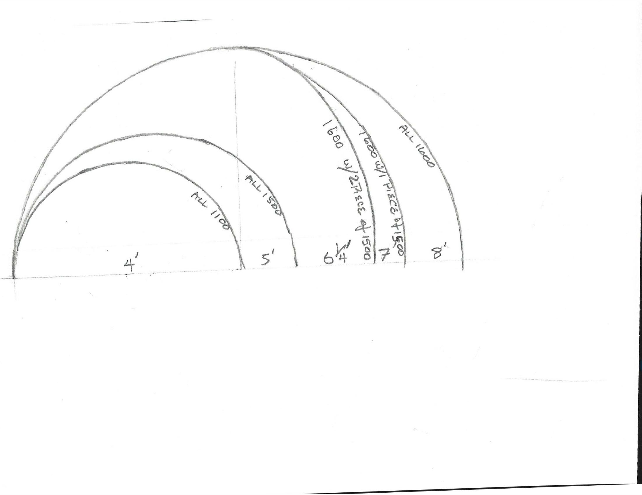 Different Track With Different Radius