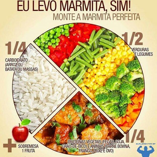 #foco #objetivo  #saudável #saúde #dieta #euconsigo #reeducacaoalimentar #instagram #foco #objetivo #receitafit #saudável #saúde #dieta #fit #reeducacaoalimentar #ra  #cozinhafit #vidasaudavel #focosaude #dieta #receitafit #campinas #instagram#instagood#instaphoto #instafollow #brazil #diet #instasize #instafood #instafit #motivational  #galerafitness #sejasmart
