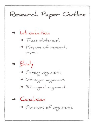 Research Paper Outline Examples \u2026 9/11 Writing Resea\u2026