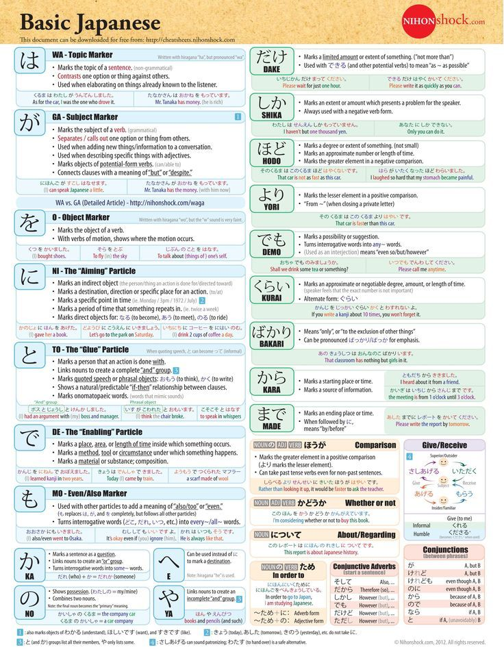 Educational Infographic  FuukaWarosuOrg  Japanese Language