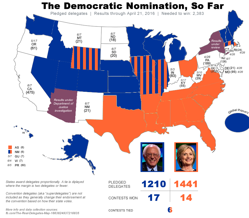 The Real Map Updated No Media Bias No Superdelegates Bernie - Delegates and superdelegates