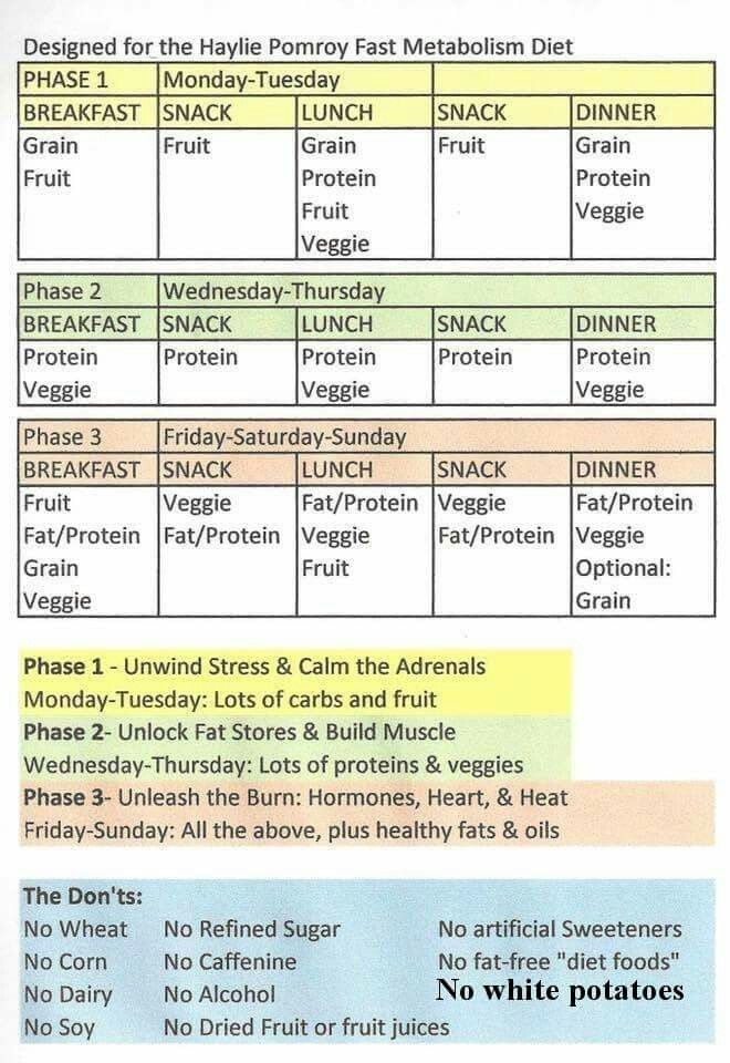 hcg weight loss menu plan