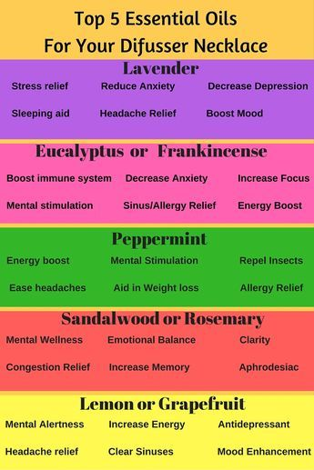5 must have essential oils for your aromatherapy necklace or home rh pinterest ca aromatherapy a guide for home use by christine westwood Mugwort Guide to Aromatherapy