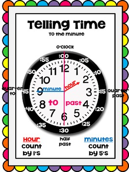 Telling Time Poster | Mrs. Davidson's Resources-Teaching Ideas ...
