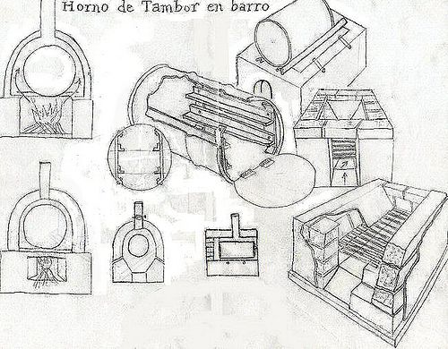 Horno de Tambor Construction Diagram. Oven racks, Brick