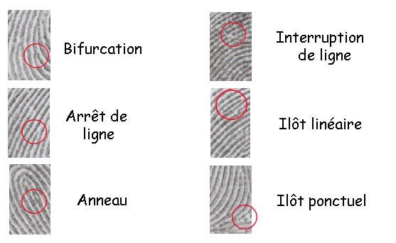 Les dessins digitaux police scientifique police scientifique pinterest scientifique - Coloriage petit scientifique ...
