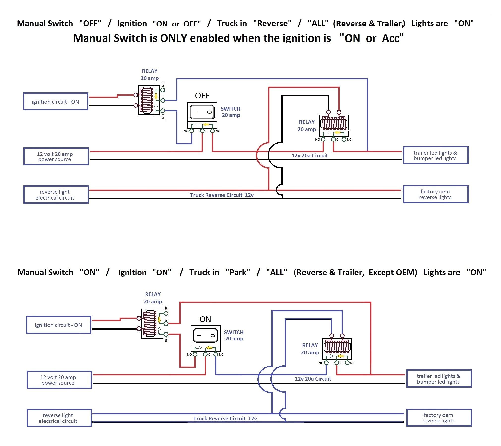 Inspirational Wiring Diagram for A ford F150 Trailer