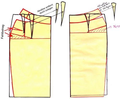 vom grundschnitt zum modellschnitt dieser post ist bestandteil einer serie die in zusammenarbeit. Black Bedroom Furniture Sets. Home Design Ideas