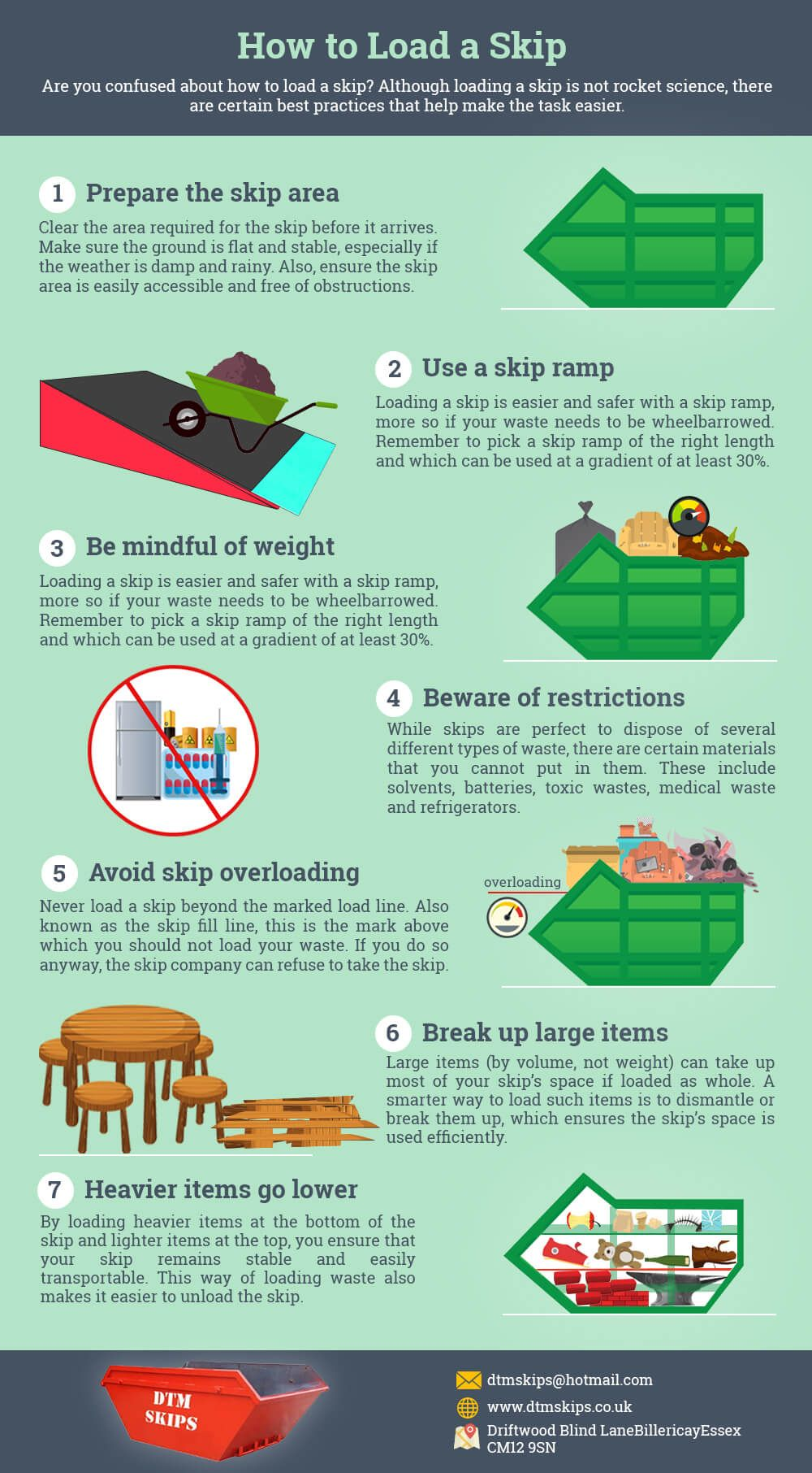 Loading A Skip In The Right Way Is Important Not Only Does It Make Things Easier For You And The Skip Company But Also Saves Yo Loaded Infographic How To Make