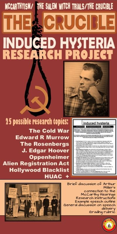 The Cruciblemccarthyismwitch Trials Induced Hysteria Research And