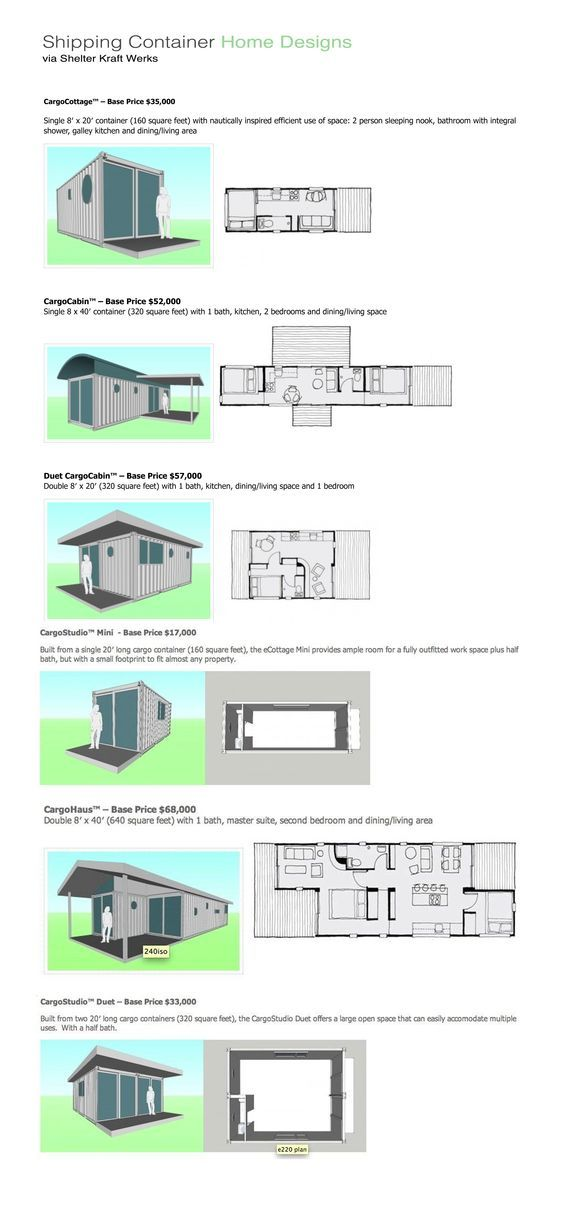 Best Shipping Container Home Blueprints And Floor Plans! Find Out How To Build  A Shipping Container Home Using Detailed Yet Easy To Follow DIY Shipping ...