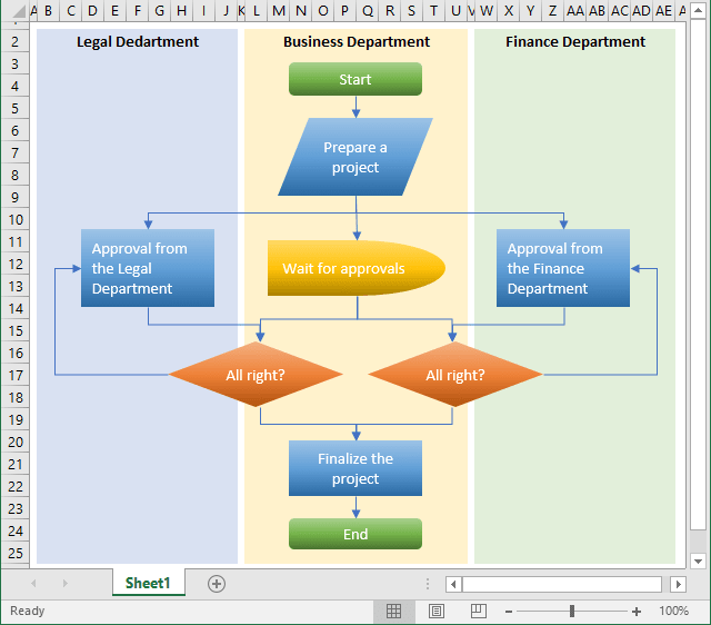 Draw a flowchart in excel ccuart Choice Image