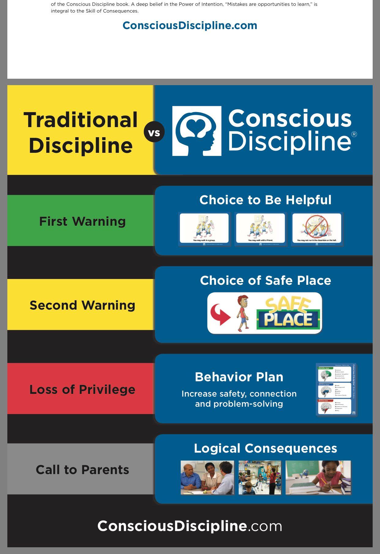 Pin By April Blair On Conscious Discipline