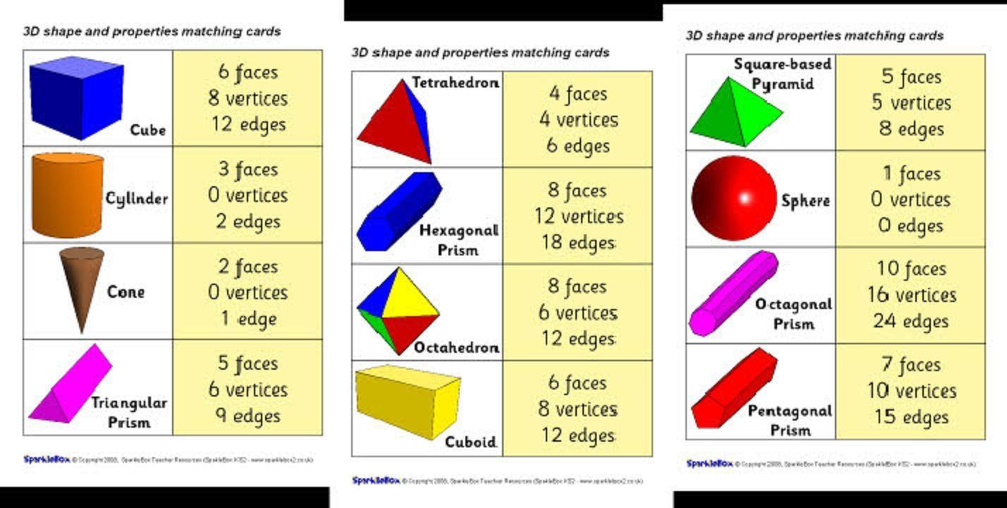 UNIT 9. 3-D Shapes   2d and 3d shapes [ 720 x 1428 Pixel ]