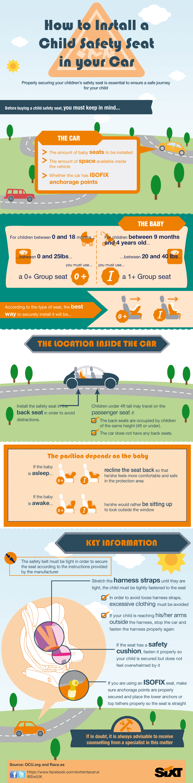 Infographic How to Install a Child Safety Seat in your