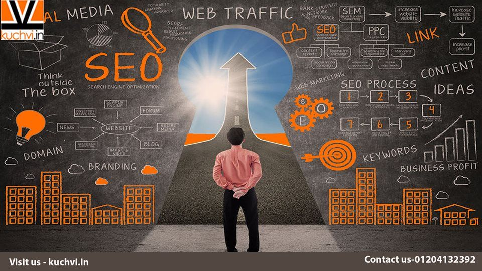 Here Is The Bestseoservicesproviderindelhi Kuchvi In For More Information Https Bit Ly 2padsuq Affo Best Seo Services Seo Digital Marketing Seo Services
