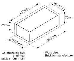 Dimensions Of A Brick Brick Engineering Bricks Antique Brick