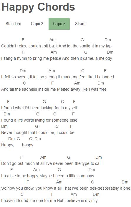 Happy Chords Marina and The Diamonds | Music 「 MATD, LDR, Halsey ...