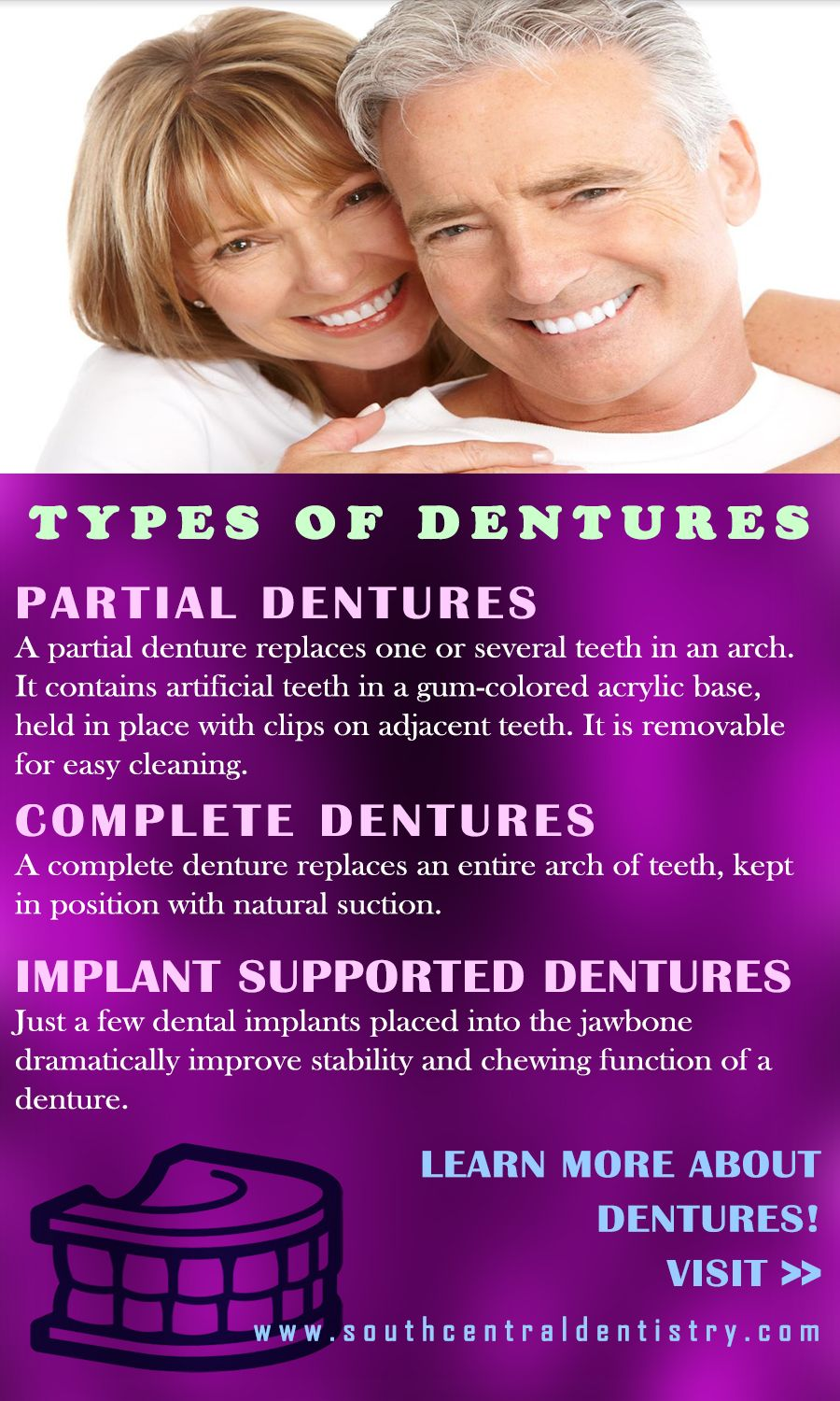 Higher Level Stability Through Implant Supported Dentures Now Available With Dentist Dr Jerome Caouette At South Central Denti Stay Young Dentistry Dentures