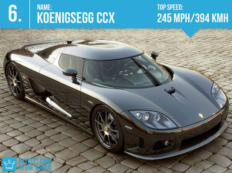 Fastest Cars In The World 2013: #5 Koenigsegg CCX ~ Top Speed: 245