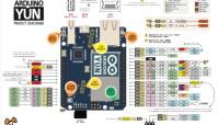 Arduino YÚN pinout