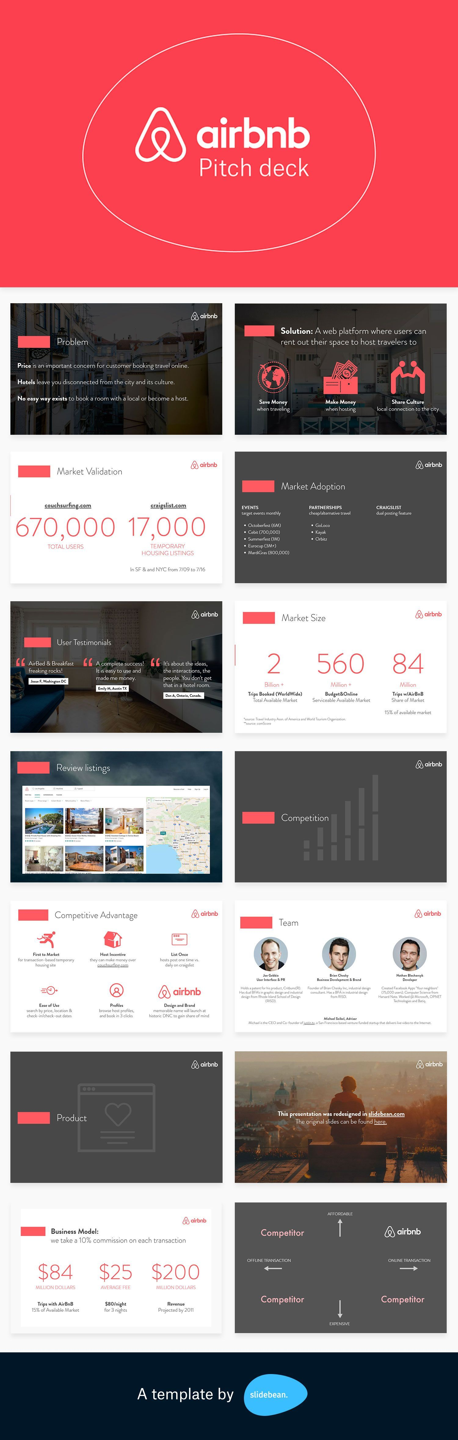 Airbnb Pitch Deck Template Helpful Daily Pins Pinterest Design