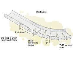 Image result for curved steel frame construction