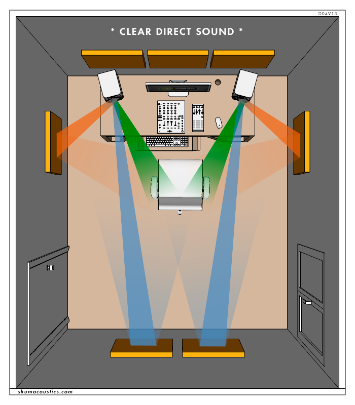 Home Entertainment Spaces: Home Theater Space Diagram - Google Search