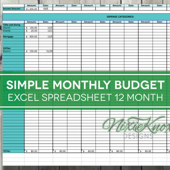 Very Simple Monthly Budget Spreadsheet For Excel Keep Track Of