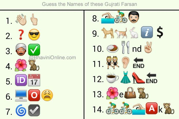 Whatsapp Puzzles Guess The Gujarati Farsaan Names From Emoticons And Smileys Emoji Puzzle Guess The Movie Emoticon