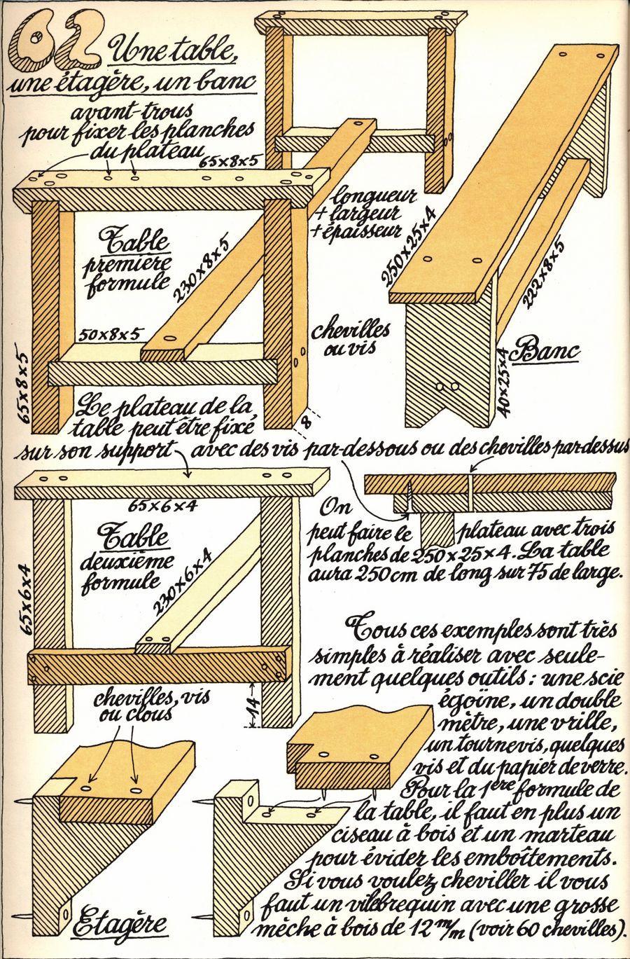 Savoir revivre 62 une table une tag re un banc for Plan pour fabriquer un banc de jardin