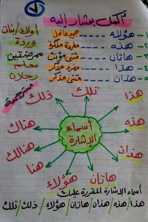 Pin By ادم صديق On دروس اللغه العربية نحو Arabic Kids Arabic Language Arabic Langauge