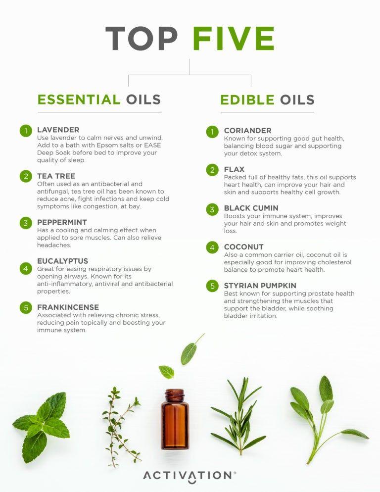 Essential oils vs edible oils edible oil edible