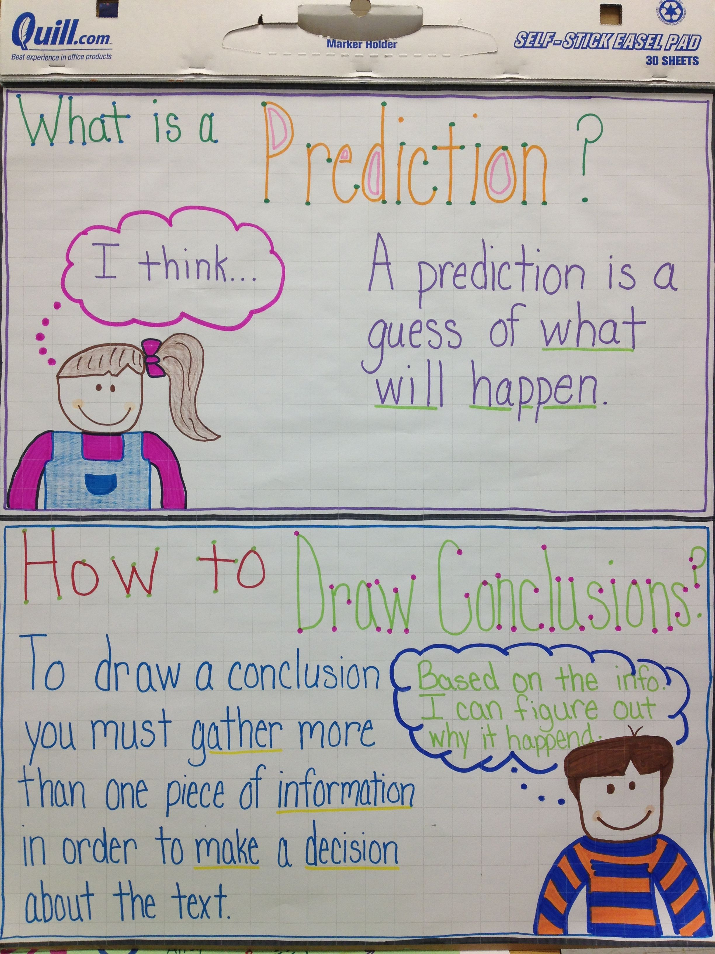 To A Draw Conclusion You Must Gather More Than One Piece Of Information In Order To Make A De Drawing Conclusions Kindergarten Anchor Charts Reading Classroom [ 3264 x 2448 Pixel ]