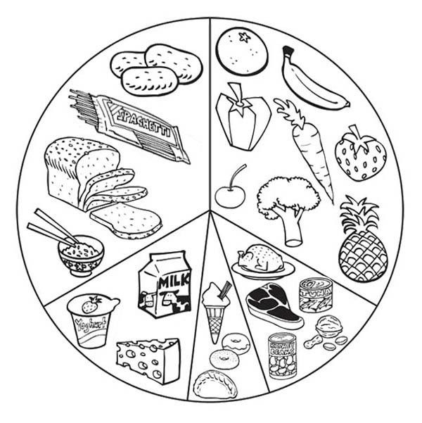 healthy food coloring pages | Healthy Food Drawings Sketch Coloring Page